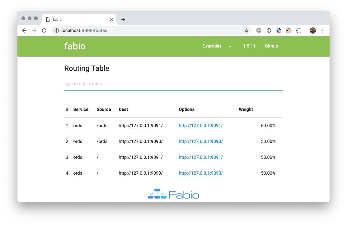Load Balancing ORDS with Consul and Fabiolb